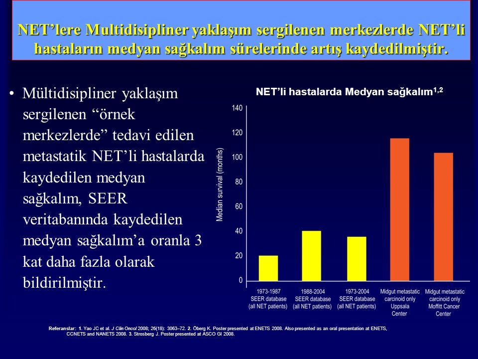 NET'lere Multidisipliner yaklaşım sergilenen merkezlerde NET'li hastaların medyan sağkalım sürelerinde artış kaydedilmiştir. Mültidisipliner yaklaşım