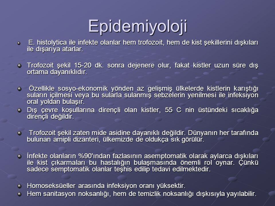 Epidemiyoloji E. histolytica ile infekte olanlar hem trofozoit, hem de kist şekillerini dışkıları ile dışarıya atarlar. E. histolytica ile infekte ola