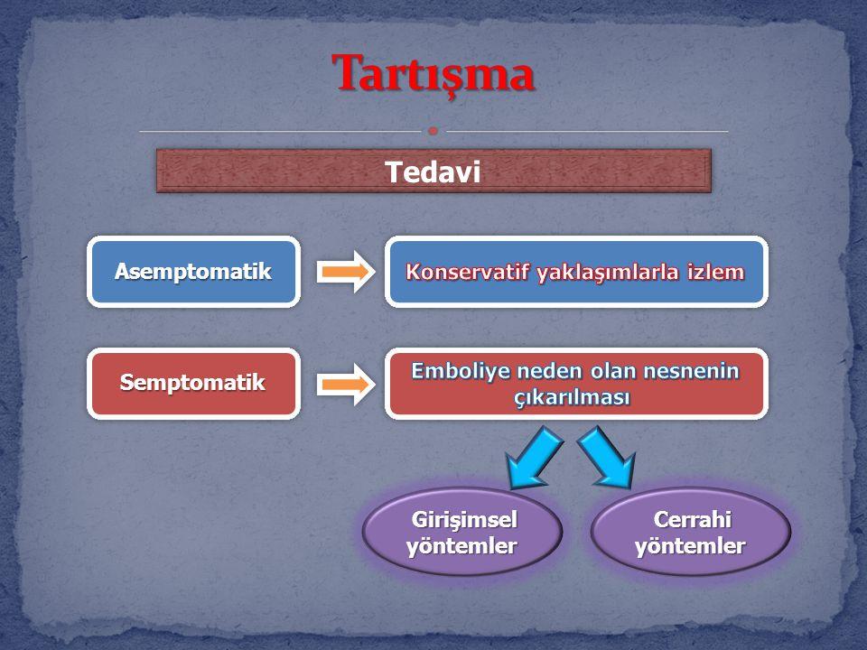 Tedavi Asemptomatik Asemptomatik Semptomatik Semptomatik Girişimsel yöntemler Girişimsel yöntemler Cerrahi yöntemler Cerrahi yöntemler