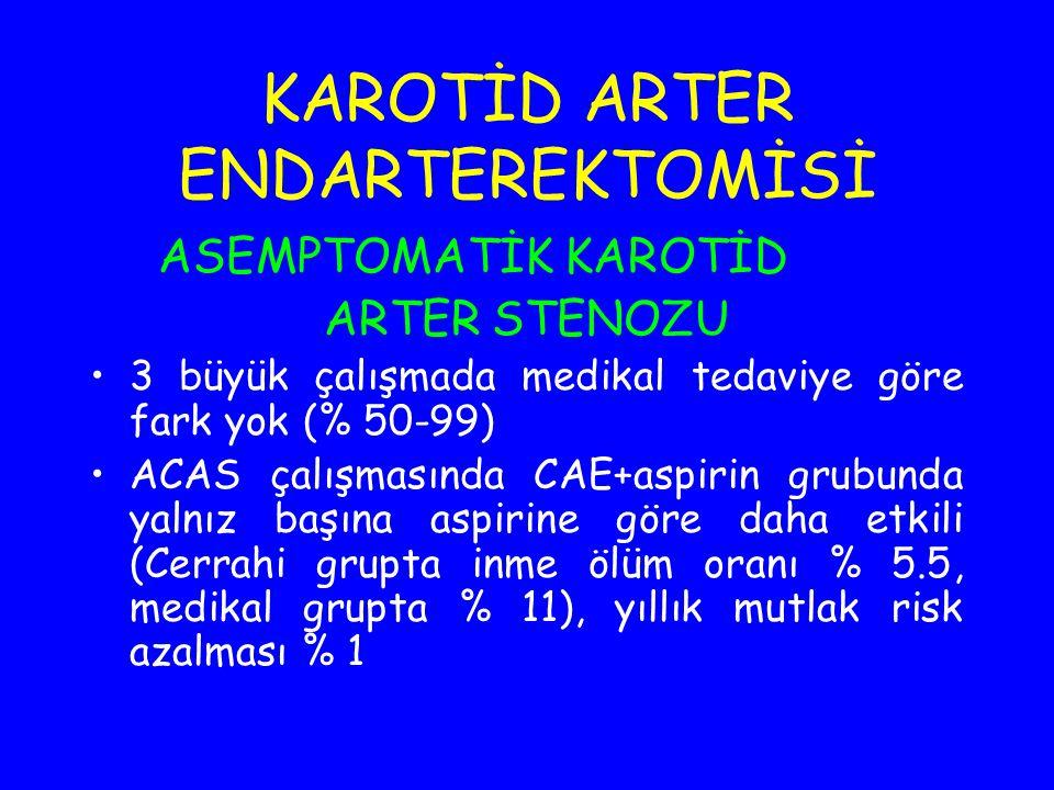 KAROTİD ARTER ENDARTEREKTOMİSİ ASEMPTOMATİK KAROTİD ARTER STENOZU 3 büyük çalışmada medikal tedaviye göre fark yok (% 50-99) ACAS çalışmasında CAE+asp