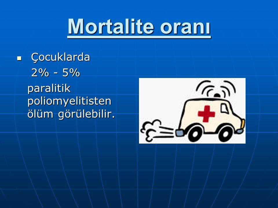 Mortalite oranı Çocuklarda Çocuklarda  2% - 5%  paralitik poliomyelitisten ölüm görülebilir.