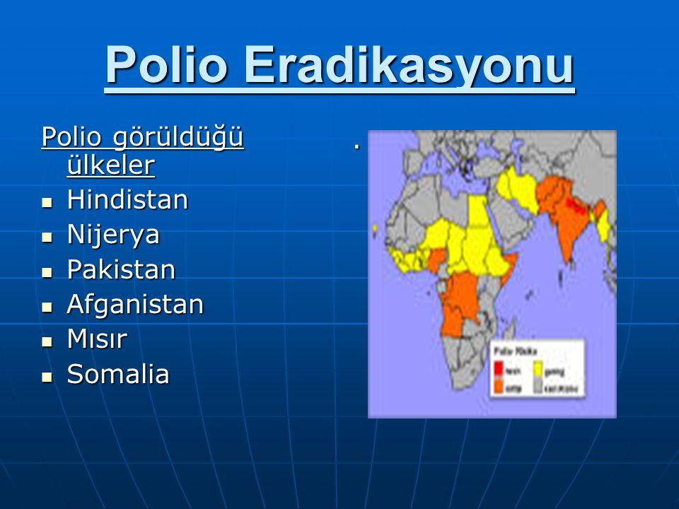Polio Eradikasyonu Polio görüldüğü ülkeler Hindistan Hindistan Nijerya Nijerya Pakistan Pakistan Afganistan Afganistan Mısır Mısır Somalia Somalia.