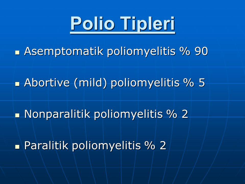 Polio Tipleri Asemptomatik poliomyelitis % 90 Asemptomatik poliomyelitis % 90 Abortive (mild) poliomyelitis % 5 Abortive (mild) poliomyelitis % 5 Nonp