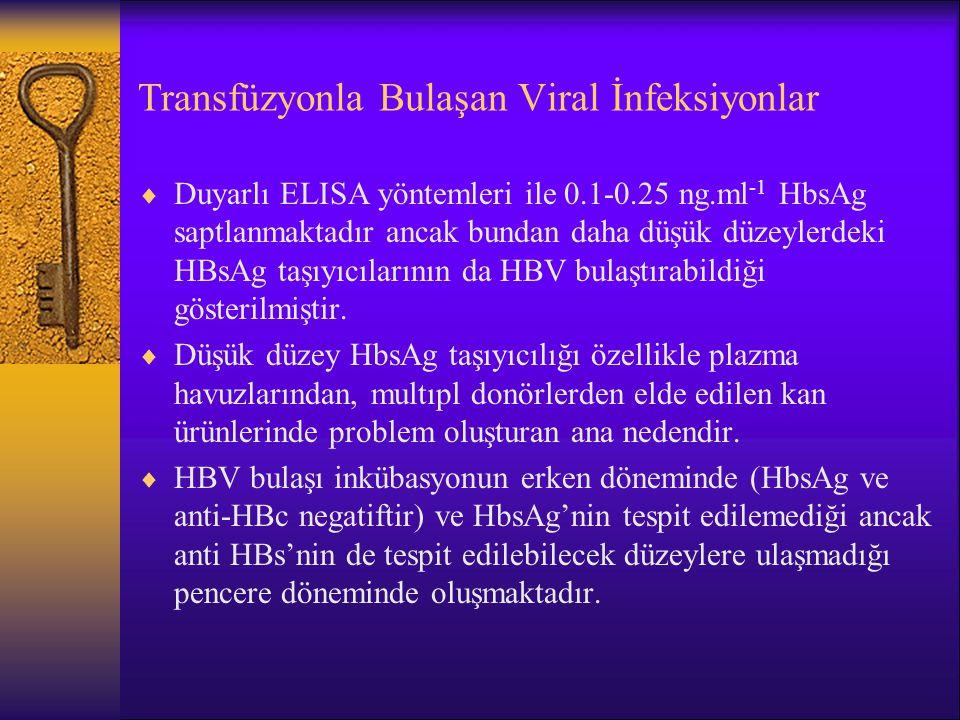 Transfüzyonla Bulaşan Viral İnfeksiyonlar  Duyarlı ELISA yöntemleri ile 0.1-0.25 ng.ml -1 HbsAg saptlanmaktadır ancak bundan daha düşük düzeylerdeki