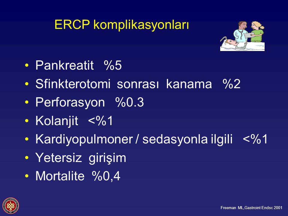 ERCP gereklimi.( Endikasyon > Komplikasyon riski .