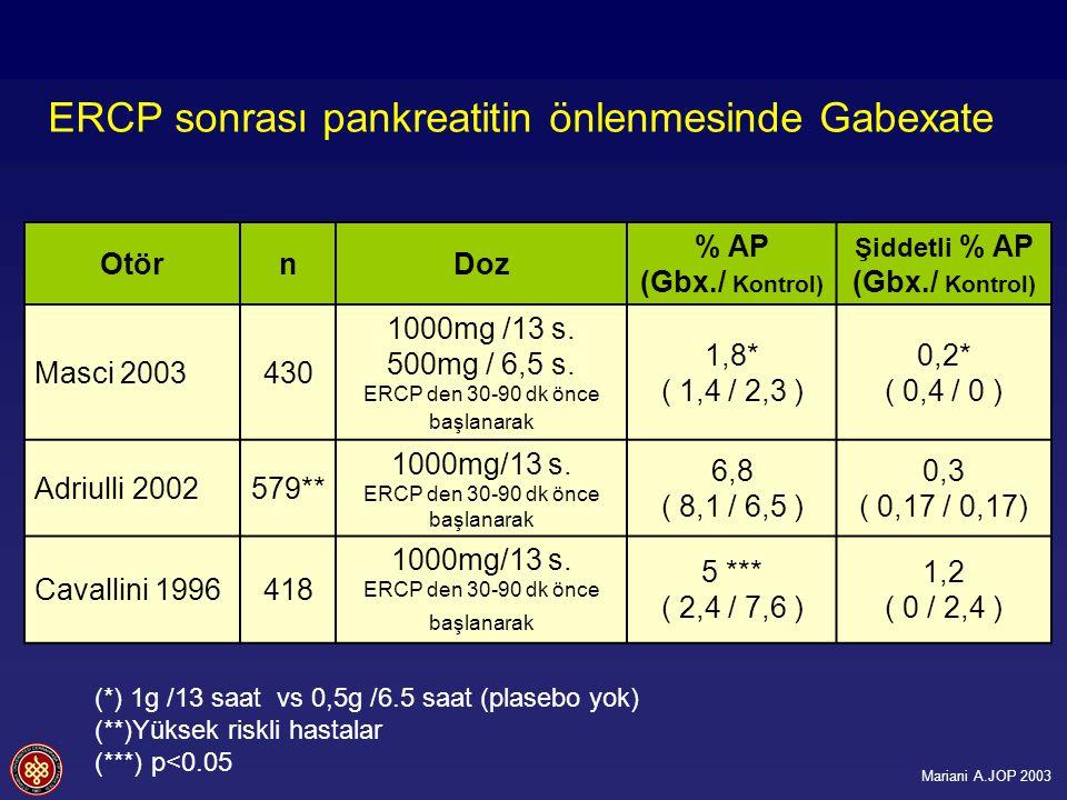 ERCP sonrası pankreatitin önlenmesinde Gabexate OtörnDoz % AP (Gbx./ Kontrol) Şiddetli % AP (Gbx./ Kontrol) Masci 2003430 1000mg /13 s.