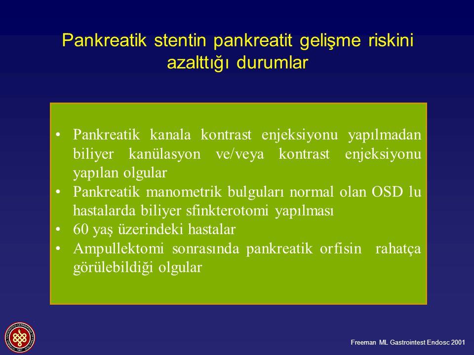 Pankreatik stentin pankreatit gelişme riskini azalttığı durumlar OSD da biliyer sfinkterotomi Biliyer balon dilatasyonu Pankreatik sfinkterotomi Precut (access) sfinkterotomi Güç kanülasyon Ampullektomi Pankreatik fırça sitolojisi Freeman ML Gastrointest Endosc 2001 Pankreatik kanala kontrast enjeksiyonu yapılmadan biliyer kanülasyon ve/veya kontrast enjeksiyonu yapılan olgular Pankreatik manometrik bulguları normal olan OSD lu hastalarda biliyer sfinkterotomi yapılması 60 yaş üzerindeki hastalar Ampullektomi sonrasında pankreatik orfisin rahatça görülebildiği olgular