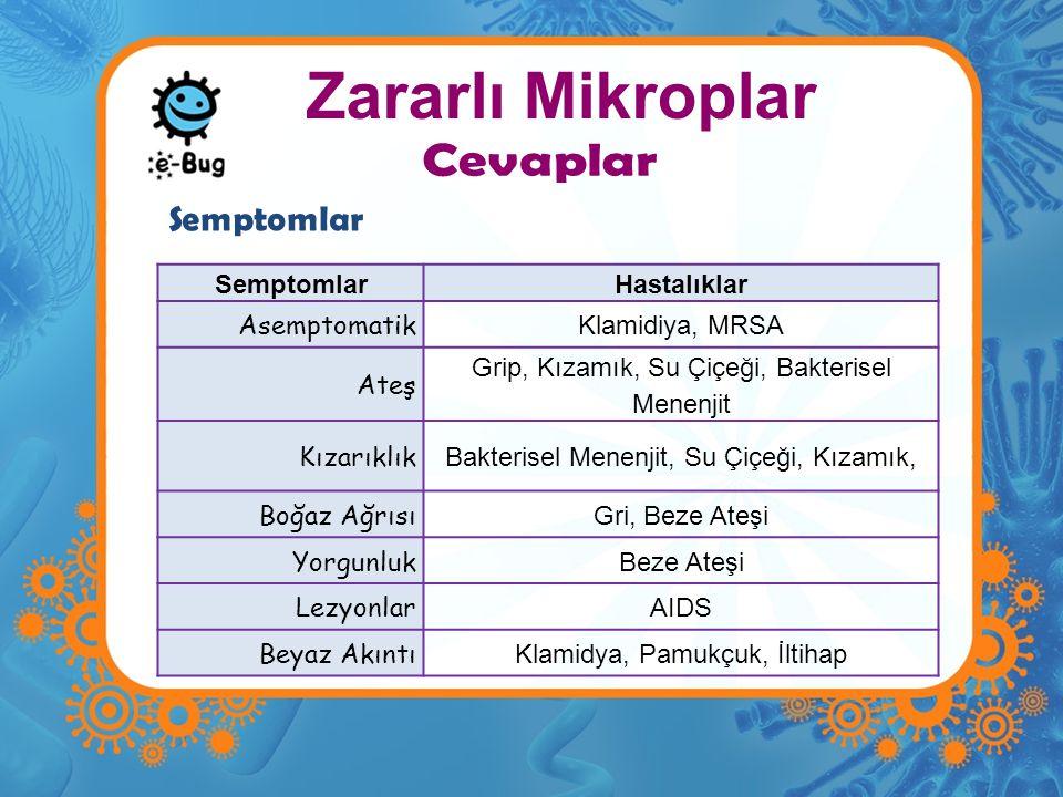 SemptomlarHastalıklar Asemptomatik Klamidiya, MRSA Ateş Grip, Kızamık, Su Çiçeği, Bakterisel Menenjit Kızarıklık Bakterisel Menenjit, Su Çiçeği, Kızam