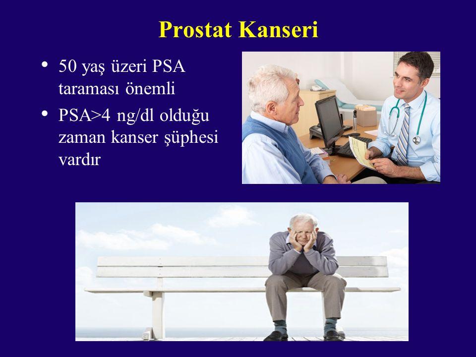 Prostat Kanseri 50 yaş üzeri PSA taraması önemli PSA>4 ng/dl olduğu zaman kanser şüphesi vardır