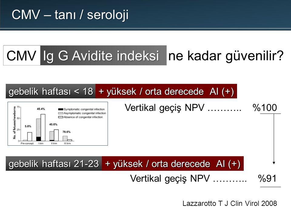 Lazzarotto T J Clin Virol 2008 CMV – tanı / seroloji Ig G Avidite indeksi CMV ne kadar güvenilir? gebelik haftası < 18 Vertikal geçiş NPV ……….. %100 +