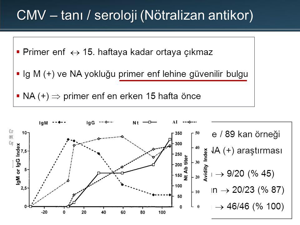  Primer enf  15. haftaya kadar ortaya çıkmaz  Ig M (+) ve NA yokluğu primer enf lehine güvenilir bulgu  NA (+)  primer enf en erken 15 hafta önce