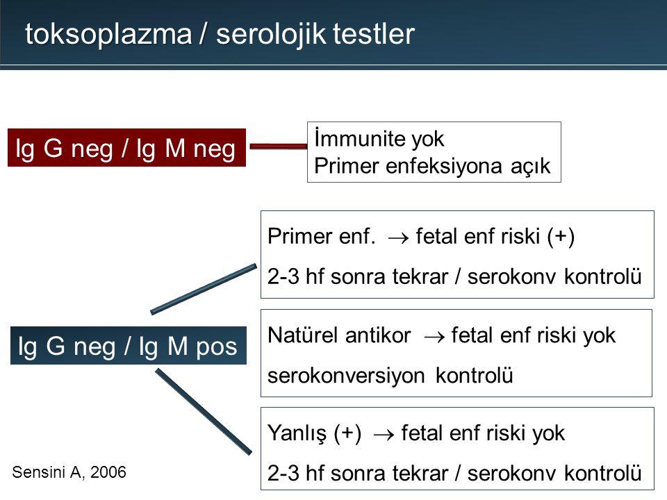 Ig G neg / Ig M neg İmmunite yok Primer enfeksiyona açık Ig G neg / Ig M pos Primer enf.  fetal enf riski (+) 2-3 hf sonra tekrar / serokonv kontrol