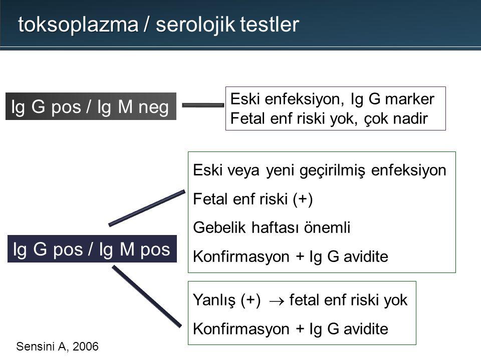 Ig G pos / Ig M neg Eski enfeksiyon, Ig G marker Fetal enf riski yok, çok nadir Ig G pos / Ig M pos Eski veya yeni geçirilmiş enfeksiyon Fetal enf ris