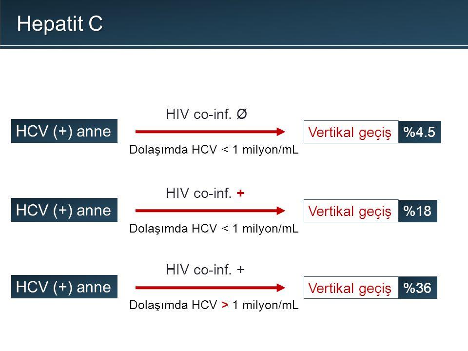 HCV (+) anne Vertikal geçiş HIV co-inf. Ø Dolaşımda HCV < 1 milyon/mL %4.5 HCV (+) anne Vertikal geçiş HIV co-inf. + Dolaşımda HCV < 1 milyon/mL %18 H