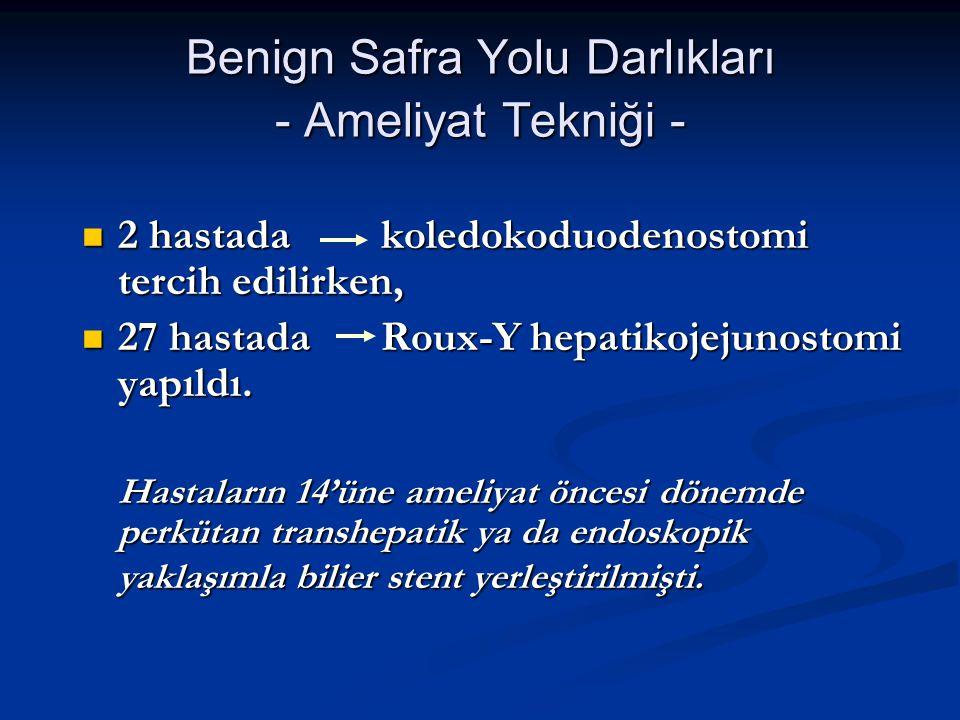 2 hastada koledokoduodenostomi tercih edilirken, 2 hastada koledokoduodenostomi tercih edilirken, 27 hastada Roux-Y hepatikojejunostomi yapıldı. 27 ha