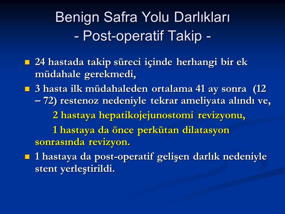 24 hastada takip süreci içinde herhangi bir ek müdahale gerekmedi, 24 hastada takip süreci içinde herhangi bir ek müdahale gerekmedi, 3 hasta ilk müda