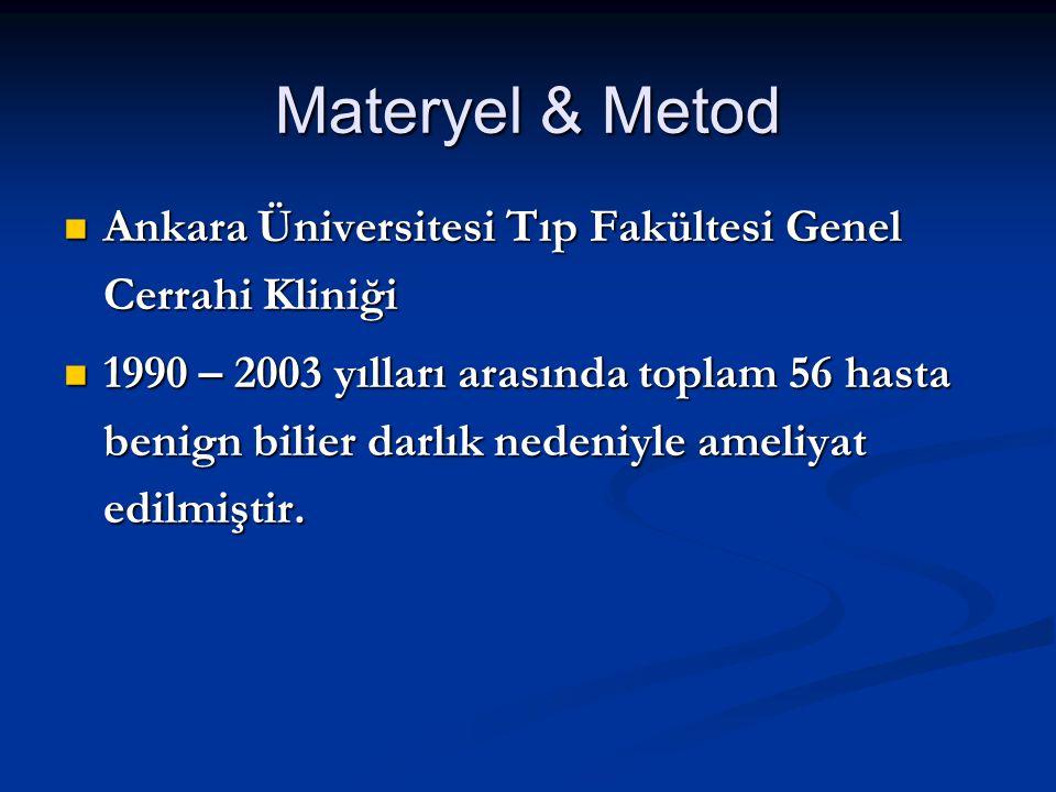 Ankara Üniversitesi Tıp Fakültesi Genel Cerrahi Kliniği Ankara Üniversitesi Tıp Fakültesi Genel Cerrahi Kliniği 1990 – 2003 yılları arasında toplam 56