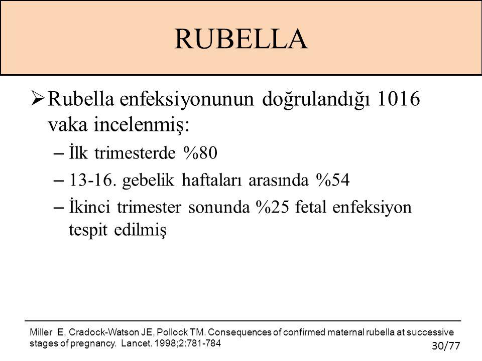 30/77 RUBELLA  Rubella enfeksiyonunun doğrulandığı 1016 vaka incelenmiş: – İlk trimesterde %80 – 13-16. gebelik haftaları arasında %54 – İkinci trime
