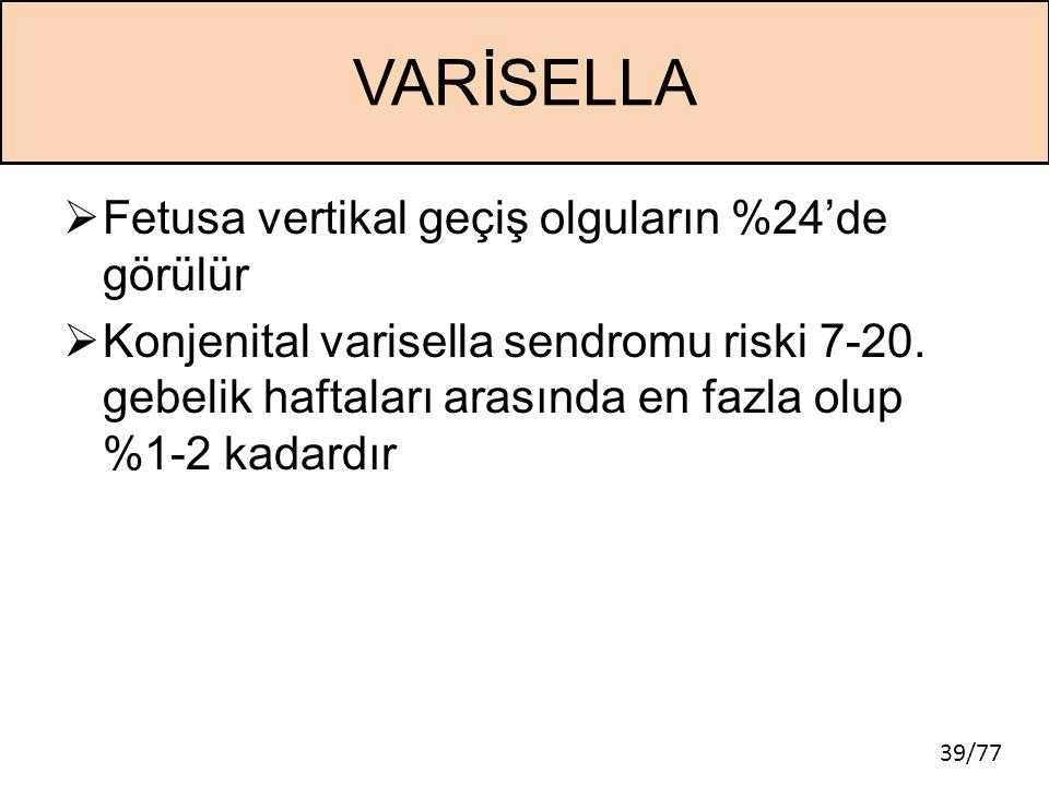 39/77 VARİSELLA  Fetusa vertikal geçiş olguların %24'de görülür  Konjenital varisella sendromu riski 7-20. gebelik haftaları arasında en fazla olup