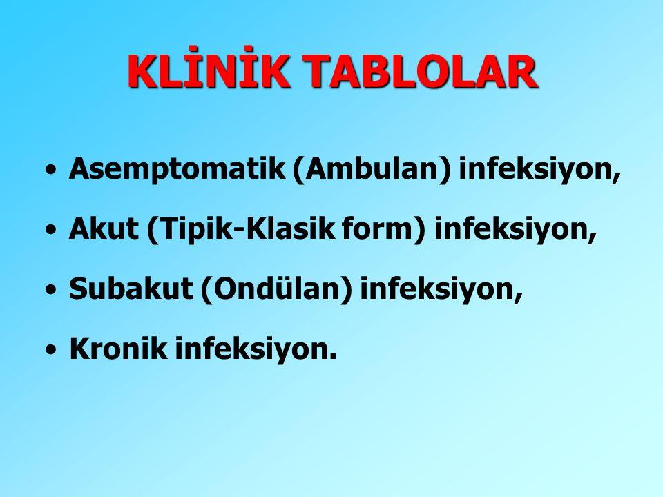 KLİNİK TABLOLAR Asemptomatik (Ambulan) infeksiyon, Akut (Tipik-Klasik form) infeksiyon, Subakut (Ondülan) infeksiyon, Kronik infeksiyon.