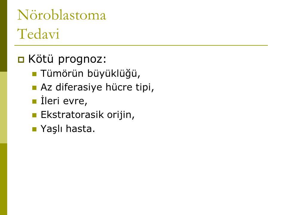 Nöroblastoma Tedavi  Kötü prognoz: Tümörün büyüklüğü, Az diferasiye hücre tipi, İleri evre, Ekstratorasik orijin, Yaşlı hasta.