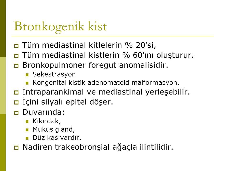 Bronkogenik kist  Tüm mediastinal kitlelerin % 20'si,  Tüm mediastinal kistlerin % 60'ını oluşturur.  Bronkopulmoner foregut anomalisidir. Sekestra