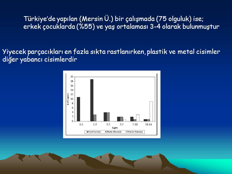 Türkiye'de yapılan (Mersin Ü.) bir çalışmada (75 olguluk) ise; erkek çocuklarda (%55) ve yaş ortalaması 3-4 olarak bulunmuştur Yiyecek parçacıkları en