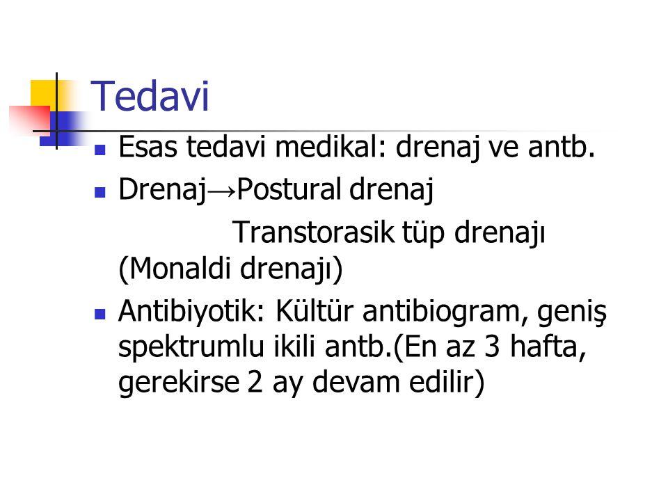 Tedavi Esas tedavi medikal: drenaj ve antb. Drenaj → Postural drenaj Transtorasik tüp drenajı (Monaldi drenajı) Antibiyotik: Kültür antibiogram, geniş