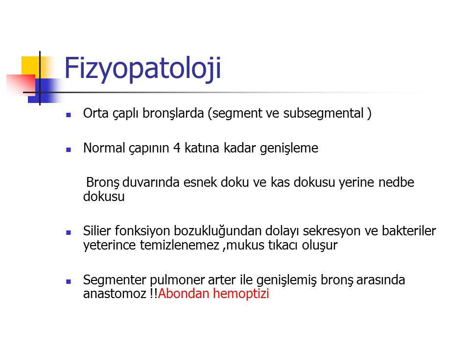 Yerleşim Alt lob ( posterolateral segment ) Sol alt lob ( %60-80 lingula ) Sağ alt lob (%45-60 orta lob ) Bilateral ( %30-40 ) Tbc → Üst lob ve sağ orta lob