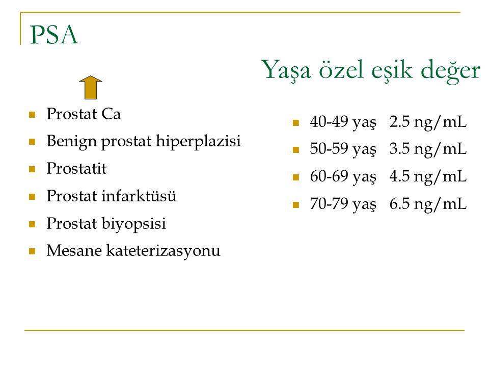 PSA Prostat Ca Benign prostat hiperplazisi Prostatit Prostat infarktüsü Prostat biyopsisi Mesane kateterizasyonu Yaşa özel eşik değer 40-49 yaş2.5 ng/