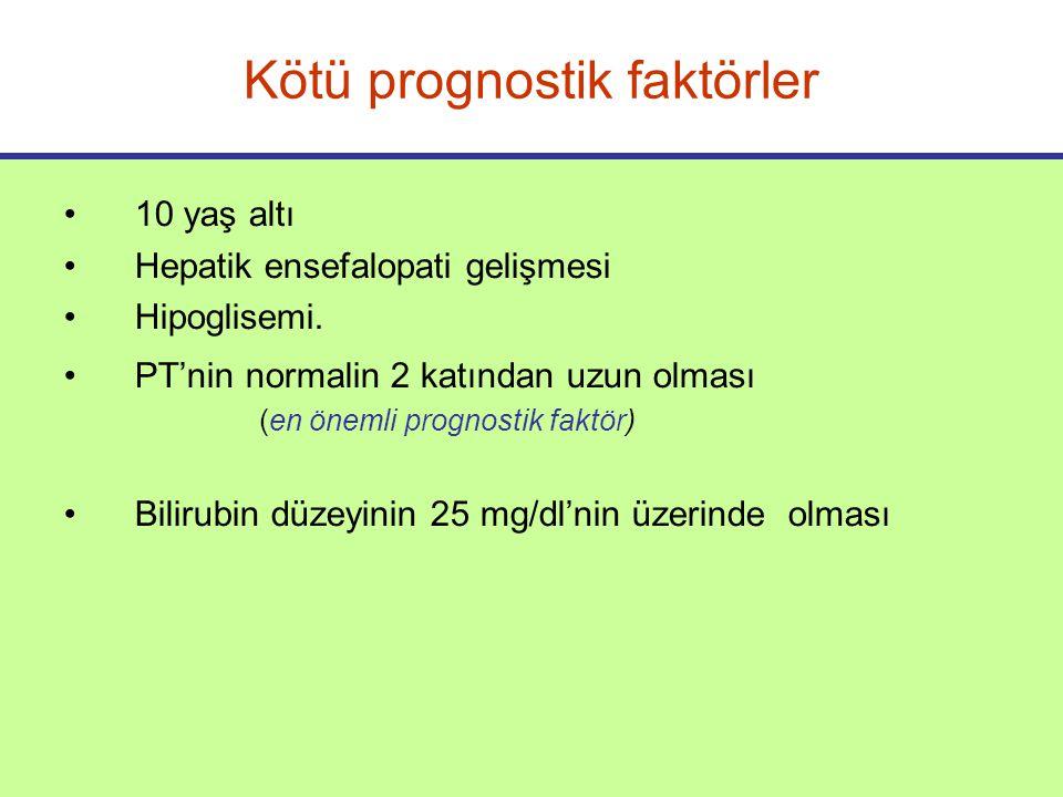 Kötü prognostik faktörler 10 yaş altı Hepatik ensefalopati gelişmesi Hipoglisemi.