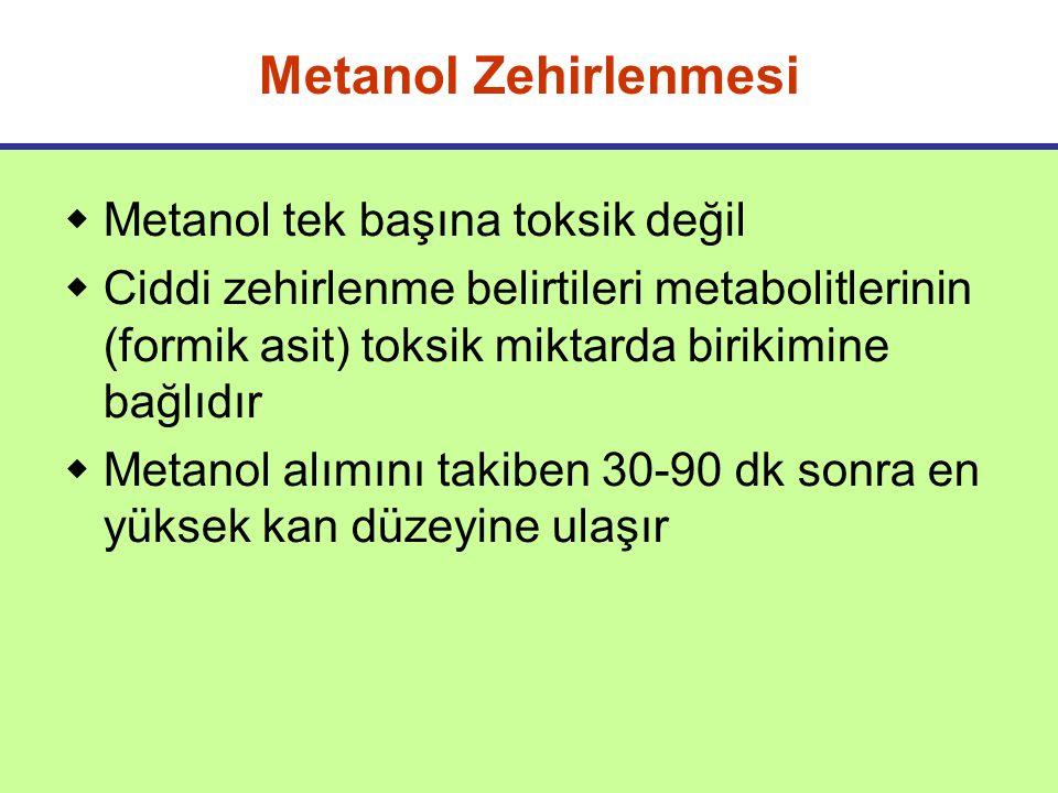 Metanol Zehirlenmesi  Metanol tek başına toksik değil  Ciddi zehirlenme belirtileri metabolitlerinin (formik asit) toksik miktarda birikimine bağlıdır  Metanol alımını takiben 30-90 dk sonra en yüksek kan düzeyine ulaşır
