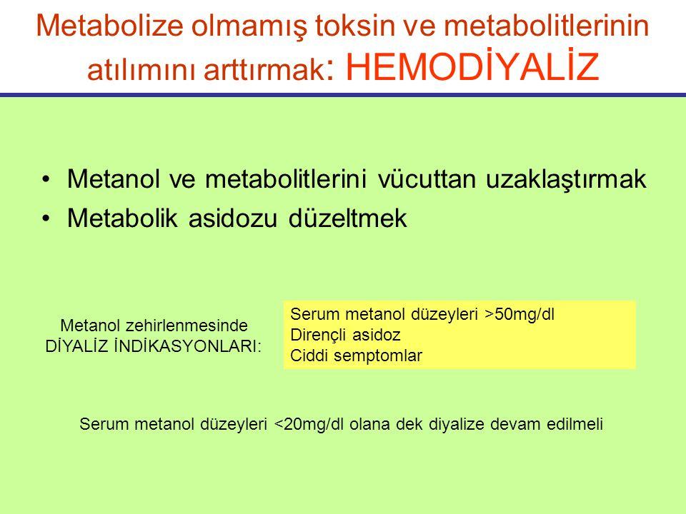 Metabolize olmamış toksin ve metabolitlerinin atılımını arttırmak : HEMODİYALİZ Metanol ve metabolitlerini vücuttan uzaklaştırmak Metabolik asidozu düzeltmek Serum metanol düzeyleri >50mg/dl Dirençli asidoz Ciddi semptomlar Metanol zehirlenmesinde DİYALİZ İNDİKASYONLARI: Serum metanol düzeyleri <20mg/dl olana dek diyalize devam edilmeli