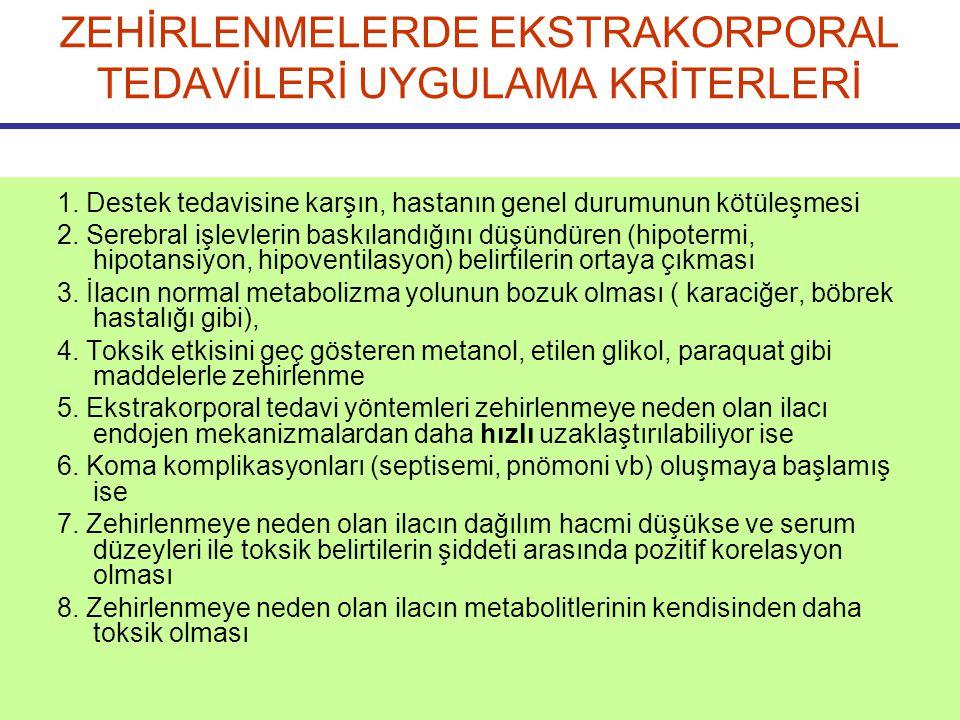 ZEHİRLENMELERDE EKSTRAKORPORAL TEDAVİLERİ UYGULAMA KRİTERLERİ 1.