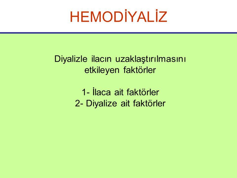 HEMODİYALİZ Diyalizle ilacın uzaklaştırılmasını etkileyen faktörler 1- İlaca ait faktörler 2- Diyalize ait faktörler