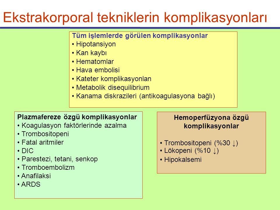 Tüm işlemlerde görülen komplikasyonlar Hipotansiyon Kan kaybı Hematomlar Hava embolisi Kateter komplikasyonlan Metabolik disequilibrium Kanama diskrazileri (antikoagulasyona bağlı) Hemoperfüzyona özgü komplikasyonlar Trombositopeni (%30 ↓) Lökopeni (%10 ↓) Hipokalsemi Plazmafereze özgü komplikasyonlar Koagulasyon faktörlerinde azalma Trombositopeni Fatal aritmiler DIC Parestezi, tetani, senkop Tromboembolizm Anafilaksi ARDS Ekstrakorporal tekniklerin komplikasyonları