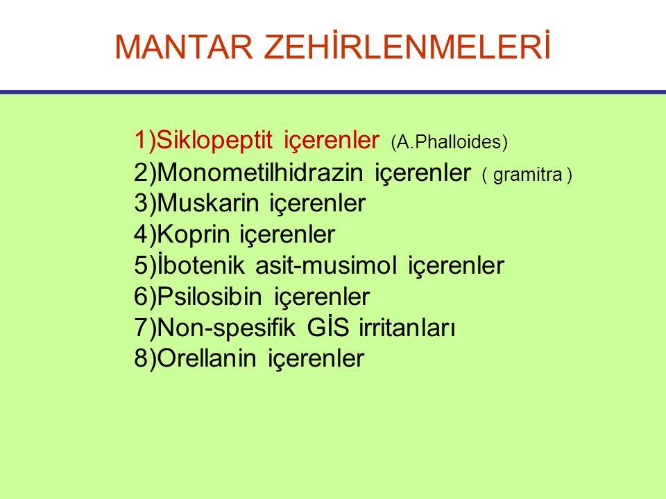 MANTAR ZEHİRLENMELERİ 1)Siklopeptit içerenler (A.Phalloides) 2)Monometilhidrazin içerenler ( gramitra ) 3)Muskarin içerenler 4)Koprin içerenler 5)İbotenik asit-musimol içerenler 6)Psilosibin içerenler 7)Non-spesifik GİS irritanları 8)Orellanin içerenler