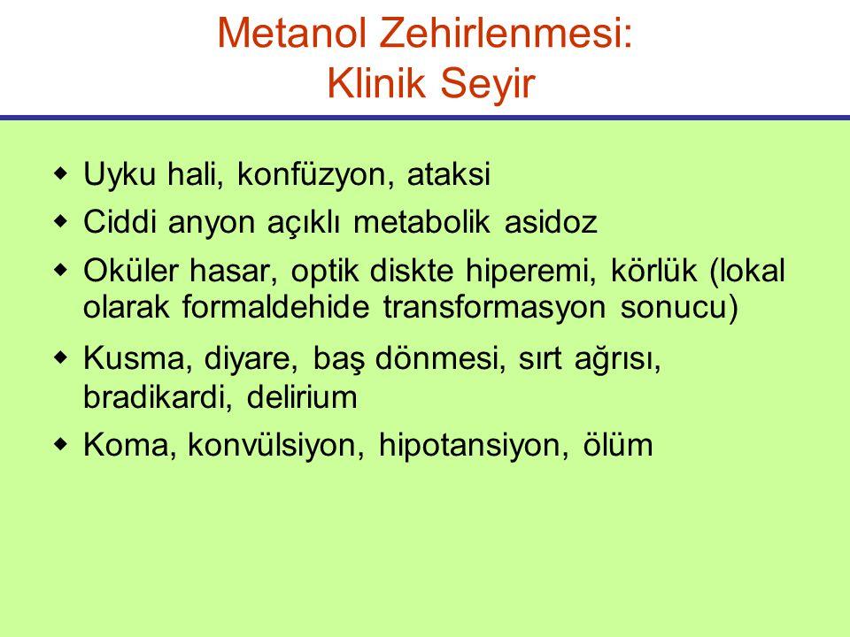 Metanol Zehirlenmesi: Klinik Seyir  Uyku hali, konfüzyon, ataksi  Ciddi anyon açıklı metabolik asidoz  Oküler hasar, optik diskte hiperemi, körlük (lokal olarak formaldehide transformasyon sonucu)  Kusma, diyare, baş dönmesi, sırt ağrısı, bradikardi, delirium  Koma, konvülsiyon, hipotansiyon, ölüm