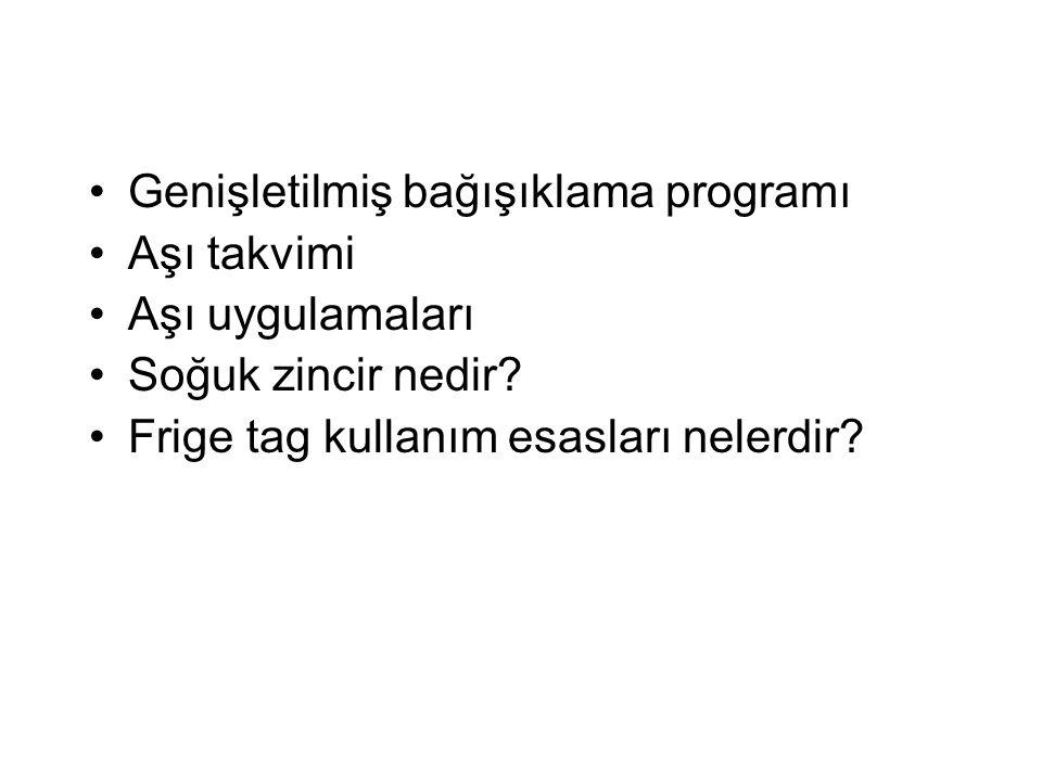 Difteri vaka sayıları Türkiye, 1970-2004 1970 2004 1.110 0