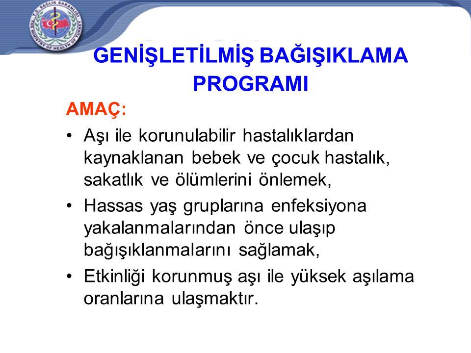 Kızamık Vakalarının Yıllara Göre Dağılımı Türkiye, 2001-2008