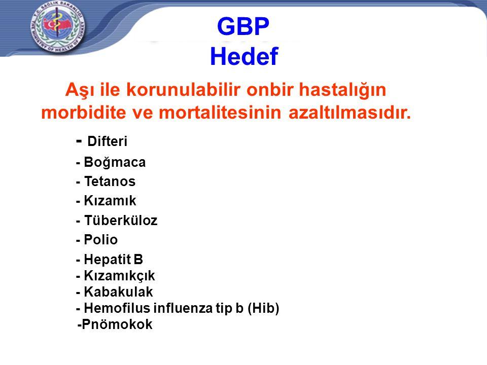 GBP Hedef Aşı ile korunulabilir onbir hastalığın morbidite ve mortalitesinin azaltılmasıdır. - Difteri - Boğmaca - Tetanos - Kızamık - Tüberküloz - Po