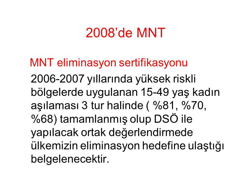 2008'de MNT MNT eliminasyon sertifikasyonu 2006-2007 yıllarında yüksek riskli bölgelerde uygulanan 15-49 yaş kadın aşılaması 3 tur halinde ( %81, %70,