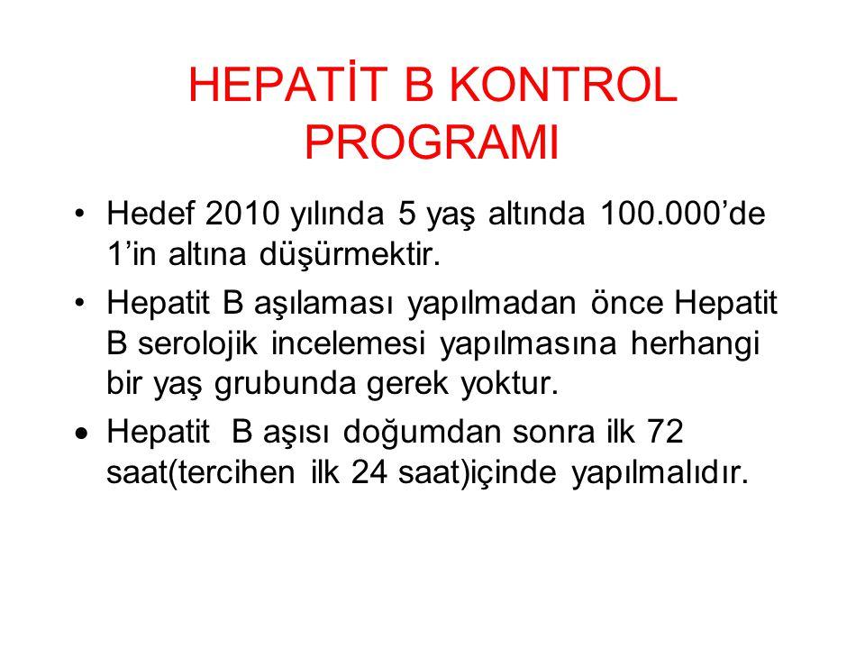 HEPATİT B KONTROL PROGRAMI Hedef 2010 yılında 5 yaş altında 100.000'de 1'in altına düşürmektir. Hepatit B aşılaması yapılmadan önce Hepatit B seroloji