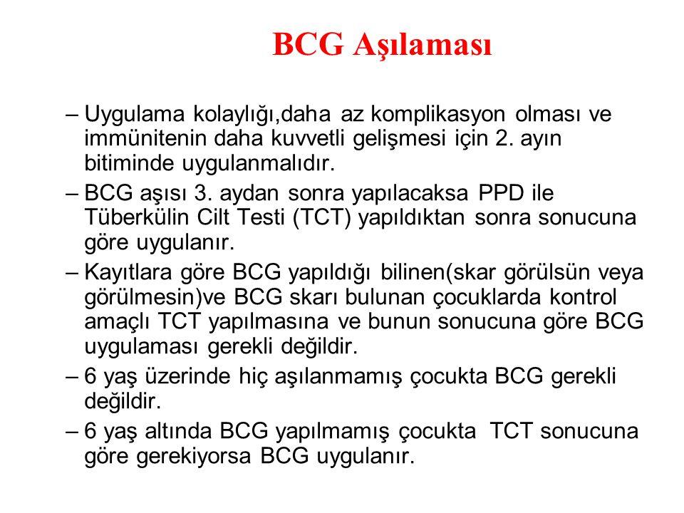 BCG Aşılaması –Uygulama kolaylığı,daha az komplikasyon olması ve immünitenin daha kuvvetli gelişmesi için 2. ayın bitiminde uygulanmalıdır. –BCG aşısı