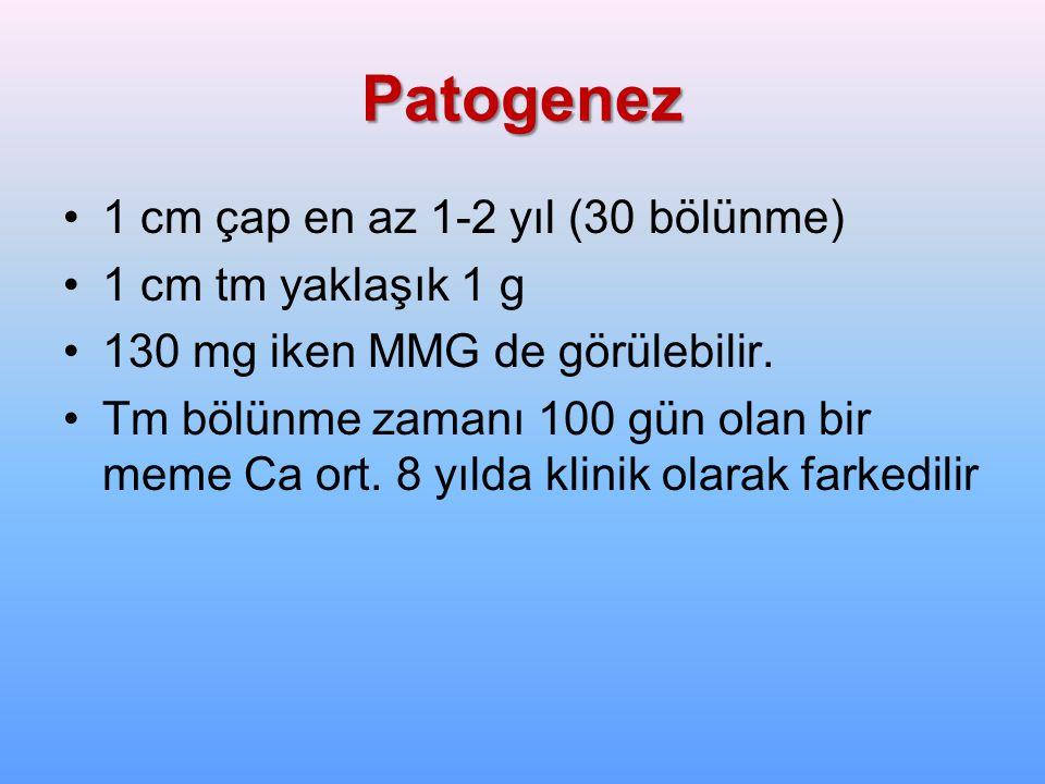 Patogenez 1 cm çap en az 1-2 yıl (30 bölünme) 1 cm tm yaklaşık 1 g 130 mg iken MMG de görülebilir.