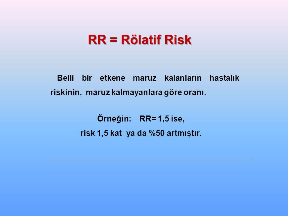 RR = Rölatif Risk Belli bir etkene maruz kalanların hastalık riskinin, maruz kalmayanlara göre oranı. Örneğin: RR= 1,5 ise, risk 1,5 kat ya da %50 art