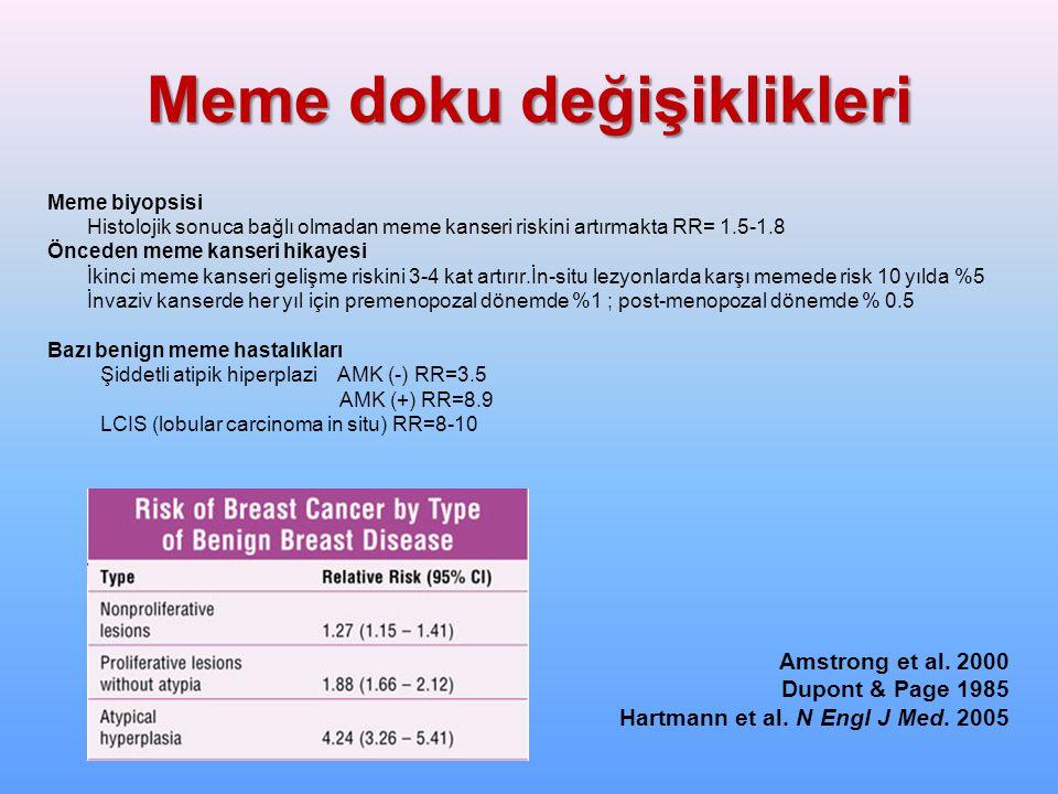Meme doku değişiklikleri Meme biyopsisi Histolojik sonuca bağlı olmadan meme kanseri riskini artırmakta RR= 1.5-1.8 Önceden meme kanseri hikayesi İkin