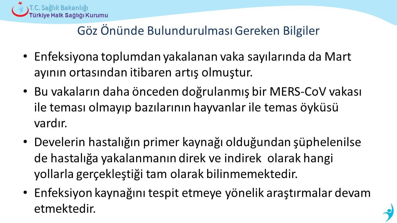Türkiye Halk Sağlığı Kurumu T.C.