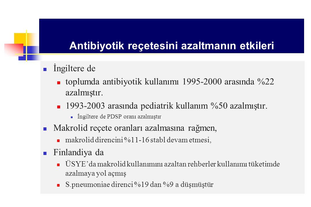 Antibiyotik reçetesini azaltmanın etkileri İngiltere de toplumda antibiyotik kullanımı 1995-2000 arasında %22 azalmıştır. 1993-2003 arasında pediatrik