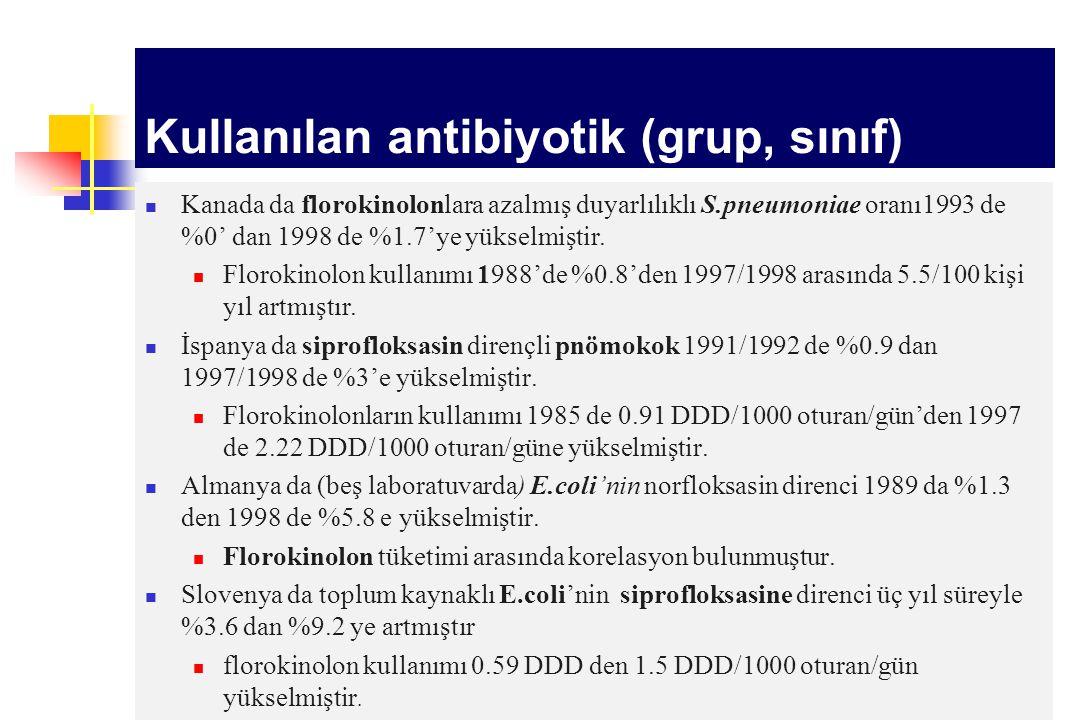 Kanada da florokinolonlara azalmış duyarlılıklı S.pneumoniae oranı1993 de %0' dan 1998 de %1.7'ye yükselmiştir. Florokinolon kullanımı 1988'de %0.8'de